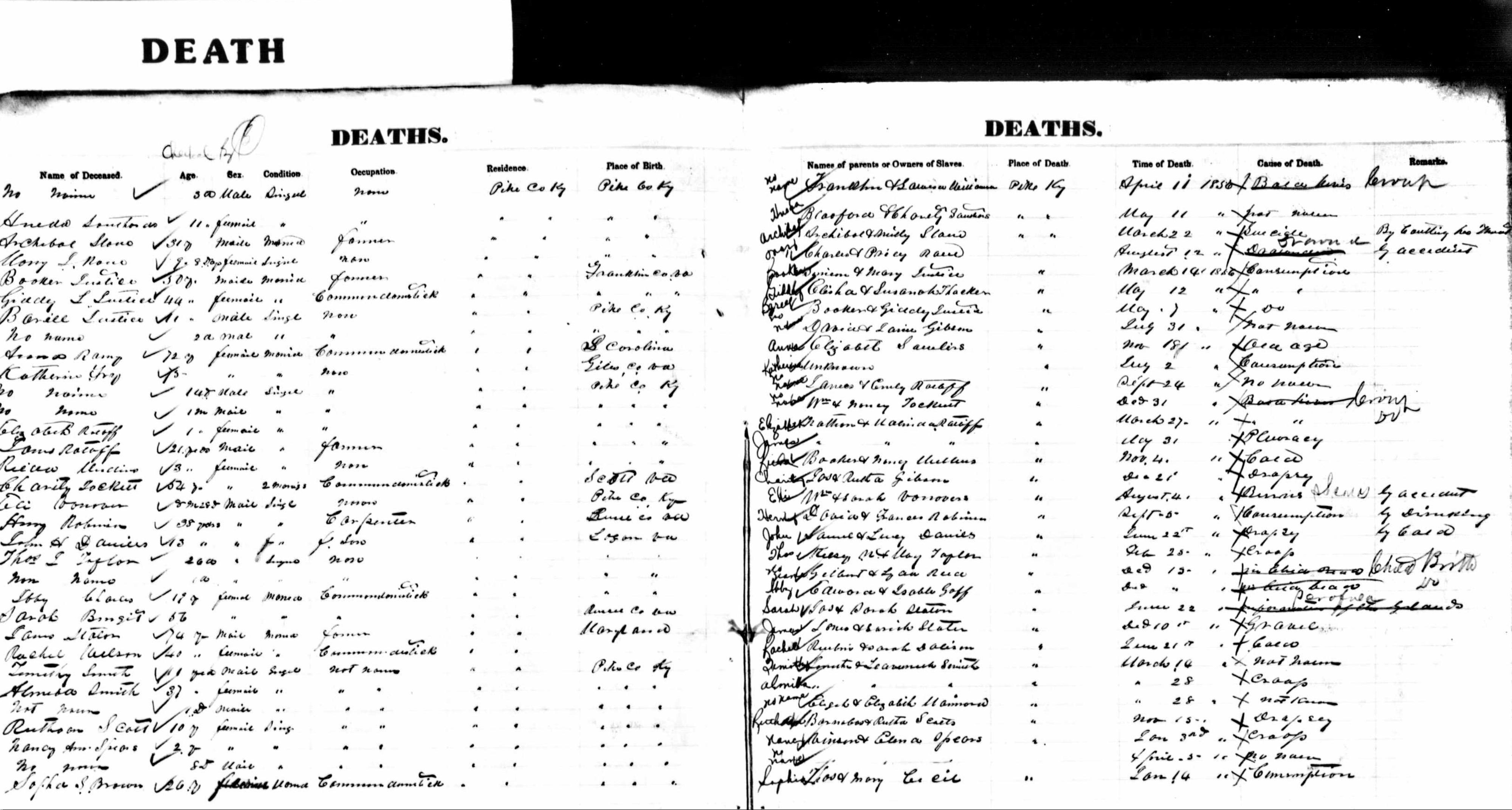 ramey family genealogy research