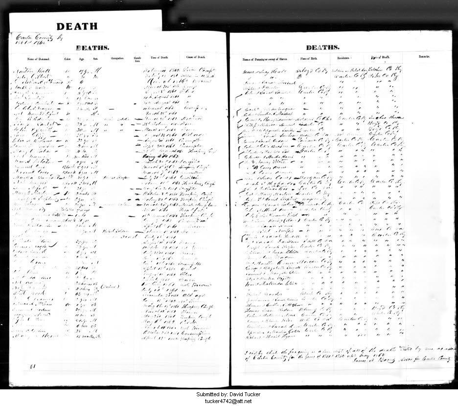 Carter County Death Records
