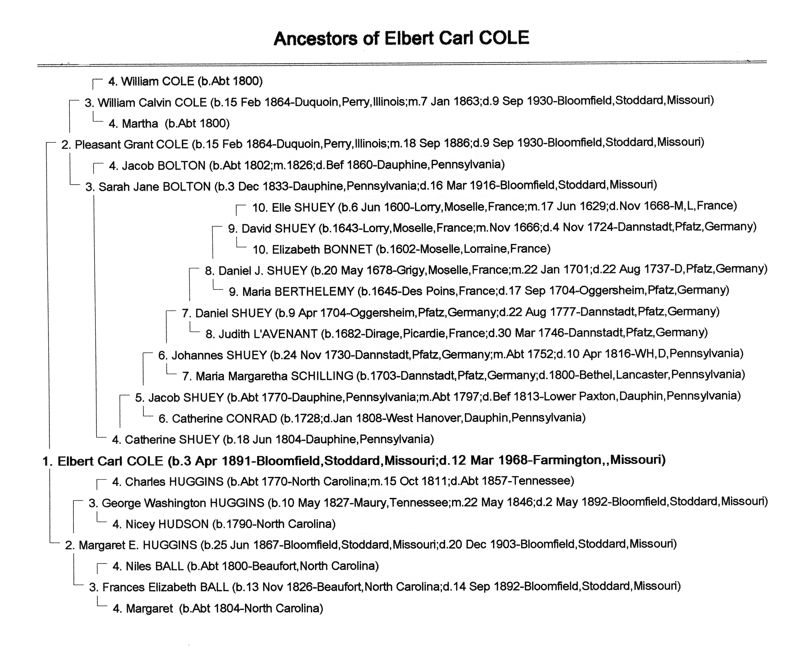 how can i find cole ancestors