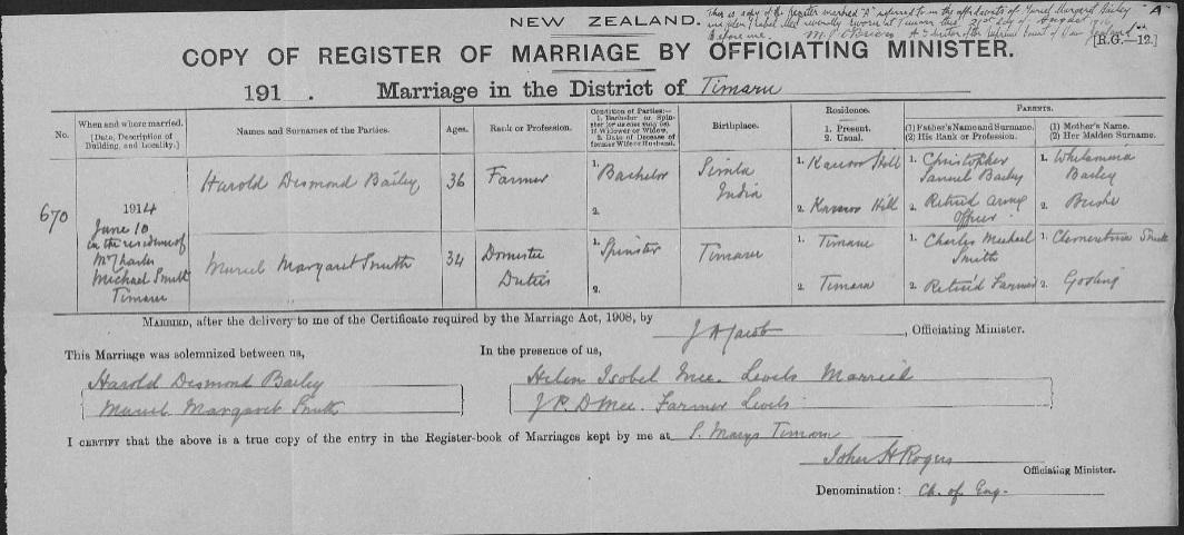 1904-1906 Births