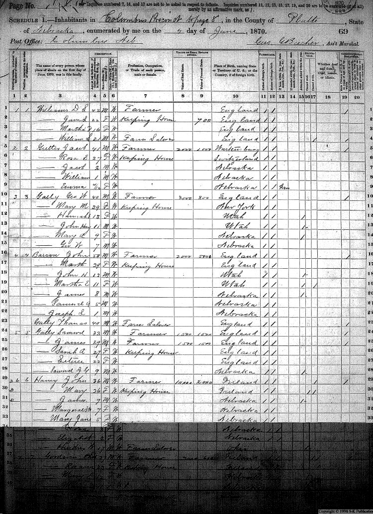 actual census page