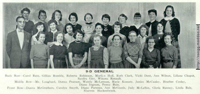 Nostalgic Photographs of North Bay Collegiate Institute and